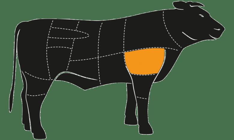 beef-brisket-cut
