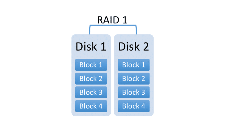 nas-raid1