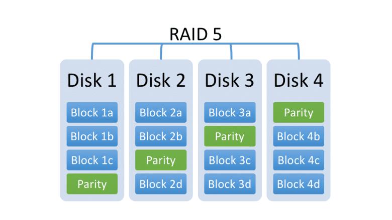nas-raid5