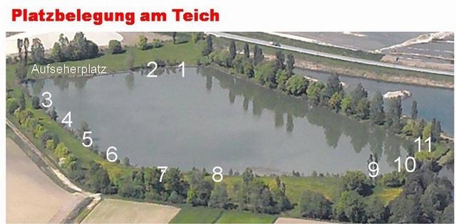 Platzbelegung am Weirer Teich